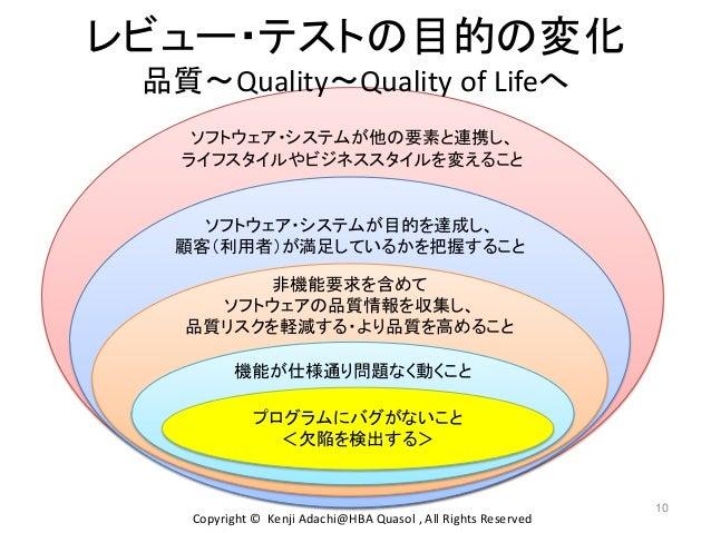 ソフトウェア・システムが他の要素と連携し、 ライフスタイルやビジネススタイルを変えること ソフトウェア・システムが目的を達成し、 顧客(利用者)が満足しているかを把握すること レビュー・テストの目的の変化 品質~Quality~Quality ...