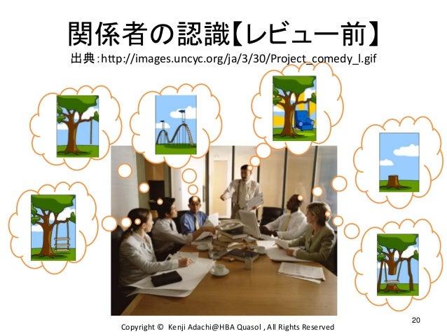 関係者の認識【レビュー前】 出典:http://images.uncyc.org/ja/3/30/Project_comedy_l.gif 20 Copyright © Kenji Adachi@HBA Quasol , All Rights ...