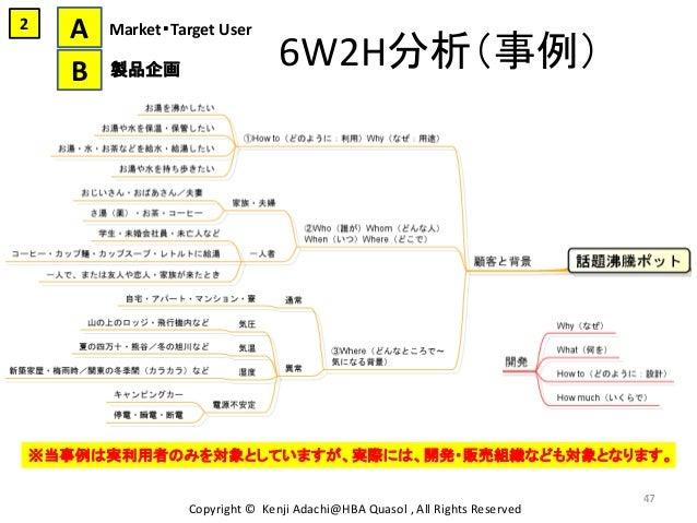 6W2H分析(事例) 47 Copyright © Kenji Adachi@HBA Quasol , All Rights Reserved ※当事例は実利用者のみを対象としていますが、実際には、開発・販売組織なども対象となります。 2 A ...