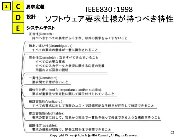 IEEE830:1998 ソフトウェア要求仕様が持つべき特性 52 Copyright © Kenji Adachi@HBA Quasol , All Rights Reserved 2 C D E 要求定義 設計 システムテスト