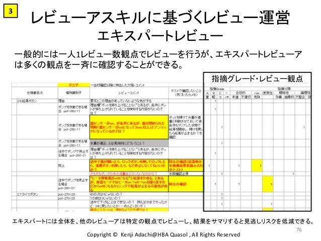 レビューアスキルに基づくレビュー運営 エキスパートレビュー 一般的には一人1レビュー数観点でレビューを行うが、エキスパートレビューア は多くの観点を一斉に確認することができる。 76 Copyright © Kenji Adachi@HBA Q...