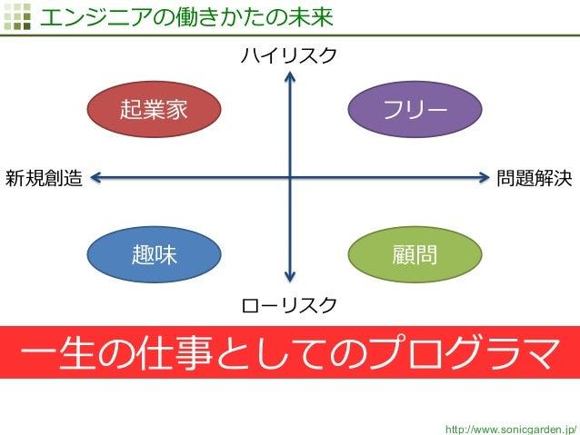 http://www.sonicgarden.jp/ エンジニアの働きかたの未来 ⼀一⽣生の仕事としてのプログラマ 新規創造 問題解決 ハイリスク ローリスク 起業家 フリー 顧問趣味