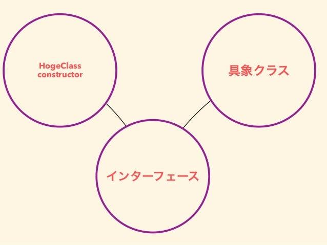 HogeClass constructor 具象クラス インターフェース
