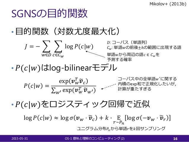 SGNSの目的関数 • 目的関数(対数尤度最大化) • 𝑃𝑃(𝑐𝑐 𝑤𝑤)はlog-bilinearモデル • 𝑃𝑃(𝑐𝑐 𝑤𝑤)をロジスティック回帰で近似 2015-05-31 OS-1 (2)意味と理解のコンピューティング 16 𝐽𝐽 = ...