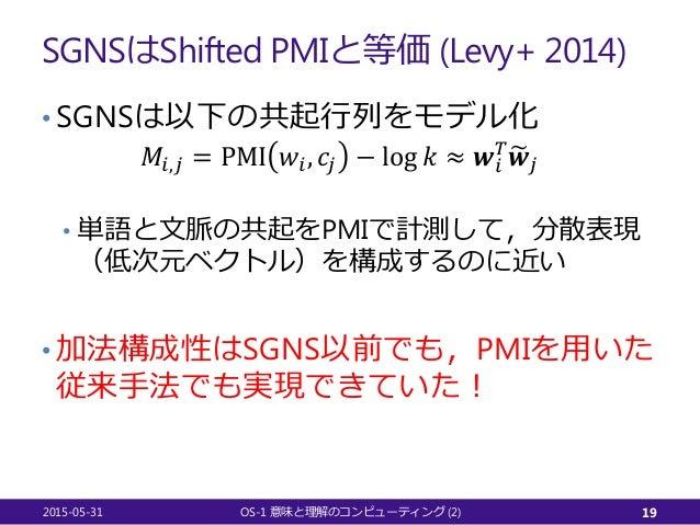 SGNSはShifted PMIと等価 (Levy+ 2014) • SGNSは以下の共起行列をモデル化 𝑀𝑀𝑖𝑖,𝑗𝑗 = PMI 𝑤𝑤𝑖𝑖, 𝑐𝑐𝑗𝑗 − log 𝑘𝑘 ≈ 𝒘𝒘𝑖𝑖 𝑇𝑇 �𝒘𝒘𝑗𝑗 • 単語と文脈の共起をPMIで計測して...
