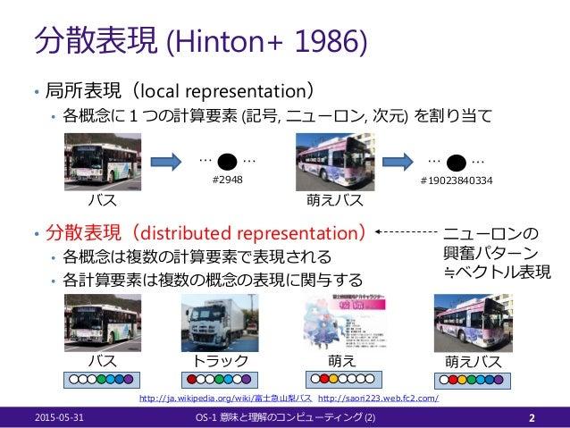 分散表現 (Hinton+ 1986) • 局所表現(local representation) • 各概念に1つの計算要素 (記号, ニューロン, 次元) を割り当て • 分散表現(distributed representation) • ...