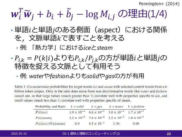 𝒘𝒘𝑖𝑖 𝑇𝑇 �𝒘𝒘𝑗𝑗 + 𝑏𝑏𝑖𝑖 + �𝑏𝑏𝑗𝑗 − log 𝑀𝑀𝑖𝑖,𝑗𝑗 の理由(1/4) • 単語𝑖𝑖と単語𝑗𝑗のある側面(aspect)における関係 を,文脈単語𝑘𝑘で表すことを考える • 例: 「熱力学」におけるiceとste...