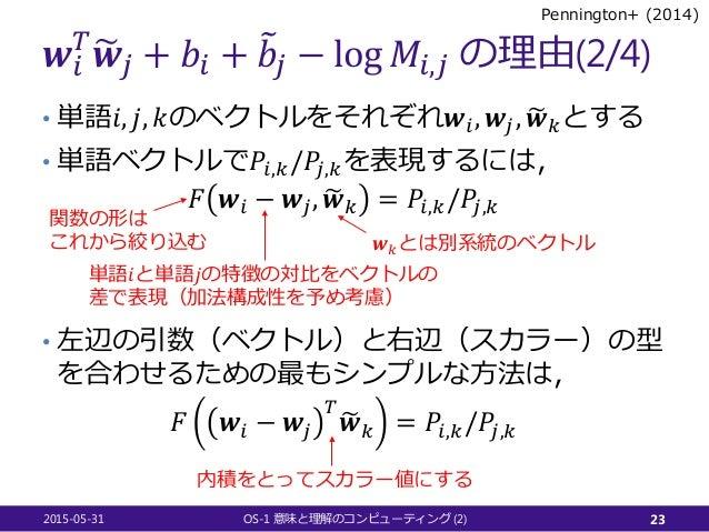 𝒘𝒘𝑖𝑖 𝑇𝑇 �𝒘𝒘𝑗𝑗 + 𝑏𝑏𝑖𝑖 + �𝑏𝑏𝑗𝑗 − log 𝑀𝑀𝑖𝑖,𝑗𝑗 の理由(2/4) • 単語𝑖𝑖, 𝑗𝑗, 𝑘𝑘のベクトルをそれぞれ𝒘𝒘𝑖𝑖, 𝒘𝒘𝑗𝑗, �𝒘𝒘𝑘𝑘とする • 単語ベクトルで𝑃𝑃𝑖𝑖,𝑘𝑘/𝑃𝑃𝑗𝑗,𝑘𝑘を...