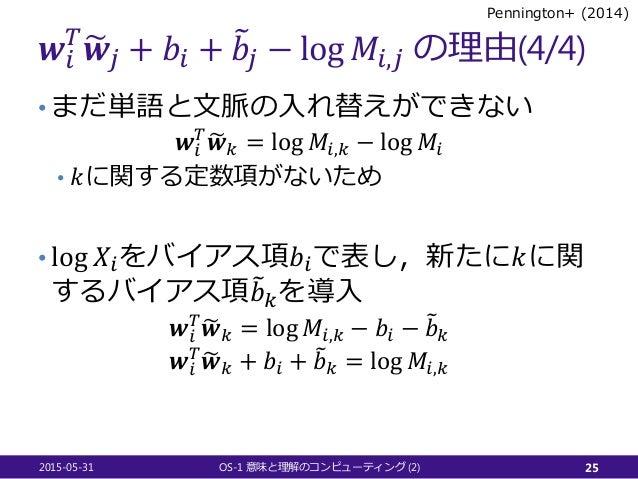 𝒘𝒘𝑖𝑖 𝑇𝑇 �𝒘𝒘𝑗𝑗 + 𝑏𝑏𝑖𝑖 + �𝑏𝑏𝑗𝑗 − log 𝑀𝑀𝑖𝑖,𝑗𝑗 の理由(4/4) • まだ単語と文脈の入れ替えができない 𝒘𝒘𝑖𝑖 𝑇𝑇 �𝒘𝒘𝑘𝑘 = log 𝑀𝑀𝑖𝑖,𝑘𝑘 − log 𝑀𝑀𝑖𝑖 • 𝑘𝑘に関する定数項...