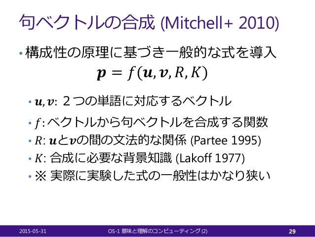 句ベクトルの合成 (Mitchell+ 2010) • 構成性の原理に基づき一般的な式を導入 𝒑𝒑 = 𝑓𝑓(𝒖𝒖, 𝒗𝒗, 𝑅𝑅, 𝐾𝐾) • 𝒖𝒖, 𝒗𝒗: 2つの単語に対応するベクトル • 𝑓𝑓: ベクトルから句ベクトルを合成する関数 •...