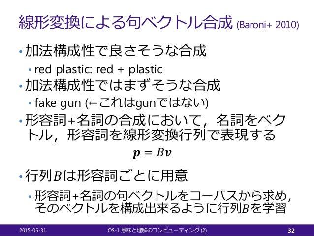 線形変換による句ベクトル合成 (Baroni+ 2010) • 加法構成性で良さそうな合成 • red plastic: red + plastic • 加法構成性ではまずそうな合成 • fake gun (←これはgunではない) • 形容詞...