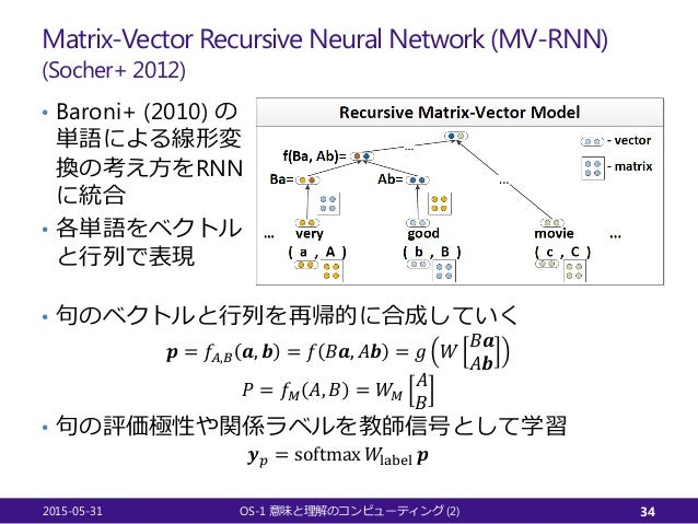 Matrix-Vector Recursive Neural Network (MV-RNN) (Socher+ 2012) • 句のベクトルと行列を再帰的に合成していく 𝒑𝒑 = 𝑓𝑓𝐴𝐴,𝐵𝐵 𝒂𝒂, 𝒃𝒃 = 𝑓𝑓 𝐵𝐵𝒂𝒂, 𝐴𝐴𝒃𝒃 ...