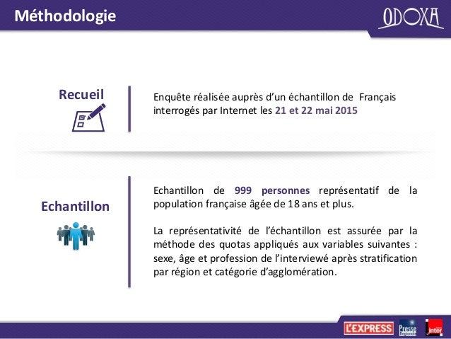 2015 05 baromètre politique-odoxa-l express-presse-régionale-france-inter-mai-2015 Slide 2