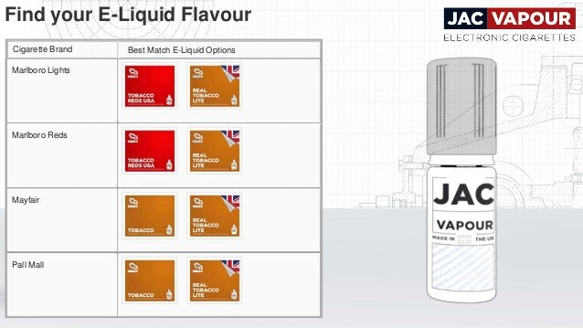 Cigarettes Regal UK buy online