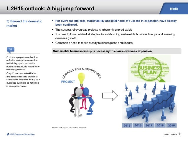 2H15 Outlook 11 Media Source: KDB Daewoo Securities Research Sustainable business lineup is necessary to ensure overseas e...