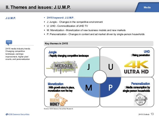 2H15 Outlook 13 Media Source: KDB Daewoo Securities Research Key themes in 2H15 II. Themes and issues: J.U.M.P. J.U.M.P. •...