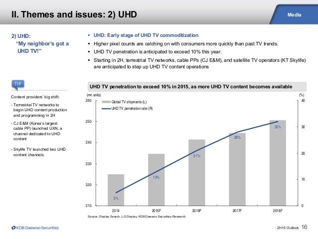 2H15 Outlook 16 Media Source: Display Search, LG Display, KDB Daewoo Securities Research UHD TV penetration to exceed 10% ...