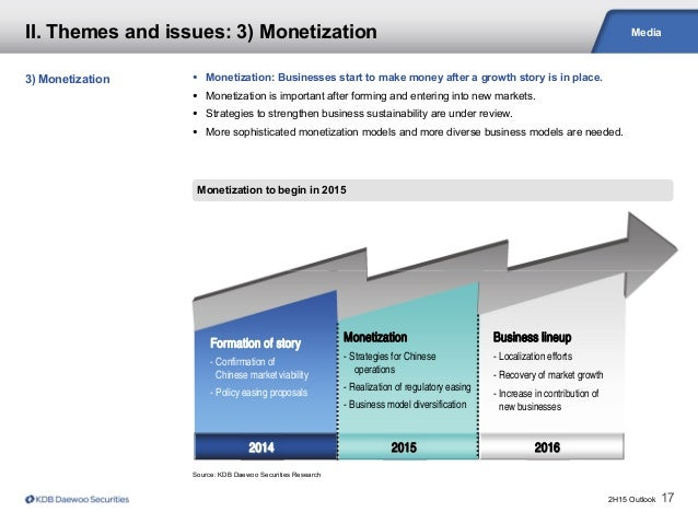 2H15 Outlook 17 Media Source: KDB Daewoo Securities Research Monetization to begin in 2015 II. Themes and issues: 3) Monet...