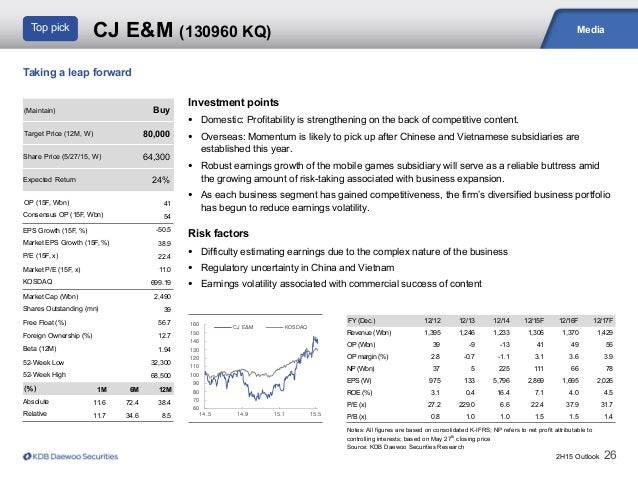 2H15 Outlook 26 Media Taking a leap forward Notes: All figures are based on consolidated K-IFRS; NP refers to net profit a...