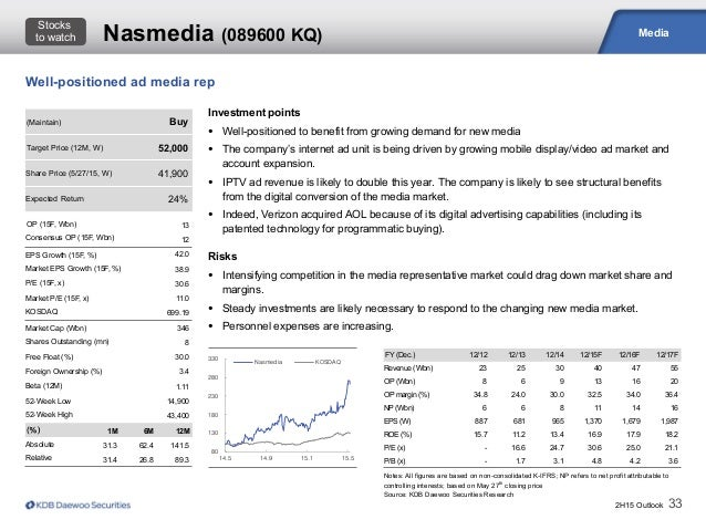 2H15 Outlook 33 Media Notes: All figures are based on non-consolidated K-IFRS; NP refers to net profit attributable to con...