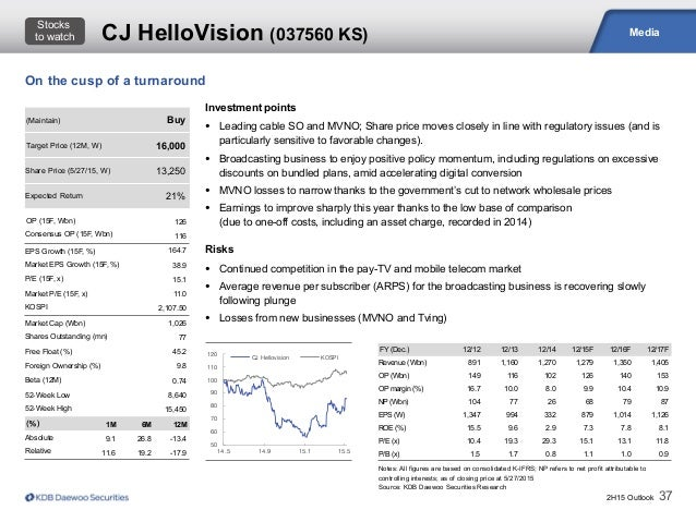 2H15 Outlook 37 Media Notes: All figures are based on consolidated K-IFRS; NP refers to net profit attributable to control...