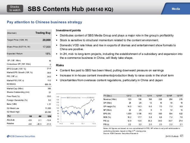 2H15 Outlook 41 Media Notes: All figures are based on non-consolidated K-IFRS; NP refers to net profit attributable to con...