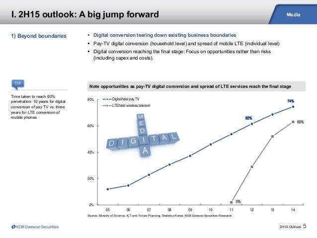 2H15 Outlook 5 Media 62% 74% 2% 63% 0% 20% 40% 60% 80% 05 06 07 08 09 10 11 12 13 14 Digital/total pay TV LTE/total wirele...