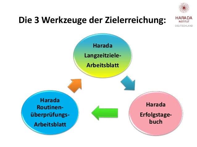 Die Harada-Methode - Lean und die Menschen