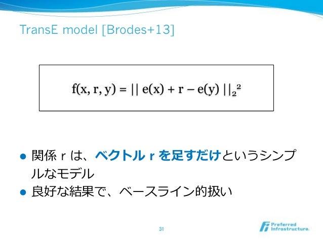 TransE model [Brodes+13] ! r r ! f(x, r, y) = || e(x) + r – e(y) ||2 2