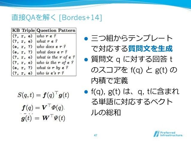 QA [Bordes+14] ! ! q t f(q) g(t) ! f(q), g(t) q, t