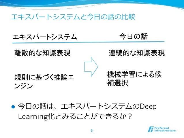 ! Deep Learning -‐‑‒