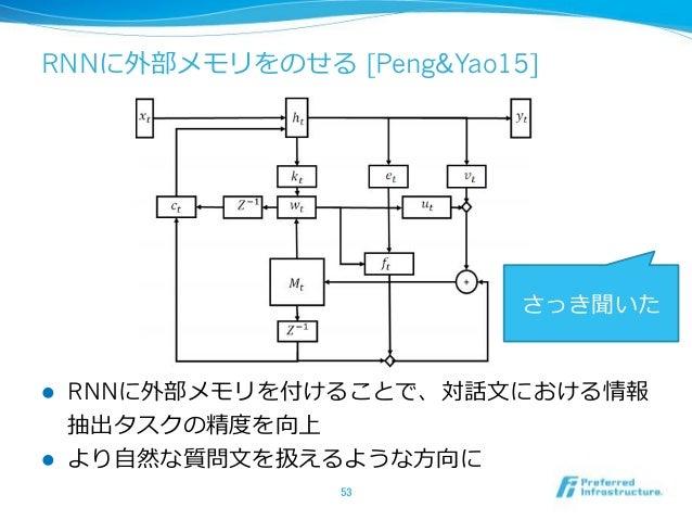 RNN [Peng&Yao15] ! RNN !
