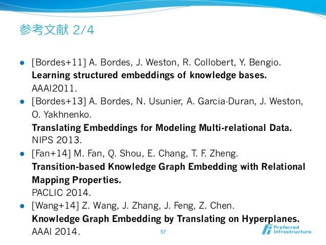 3/4 ! [Socher+13] R. Socher, D. Chen, C. D. Manning, A. Y. Ng. Reasoning With Neural Tensor Networks for Knowledge Base C...