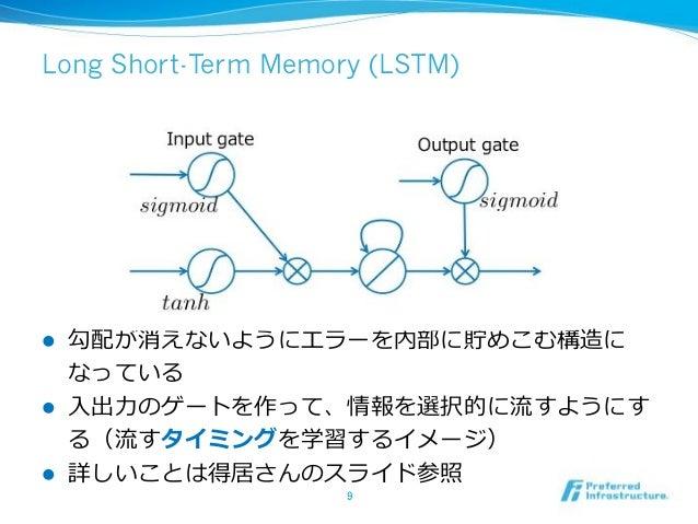 Long Short-Term Memory (LSTM) ! ! 1 !
