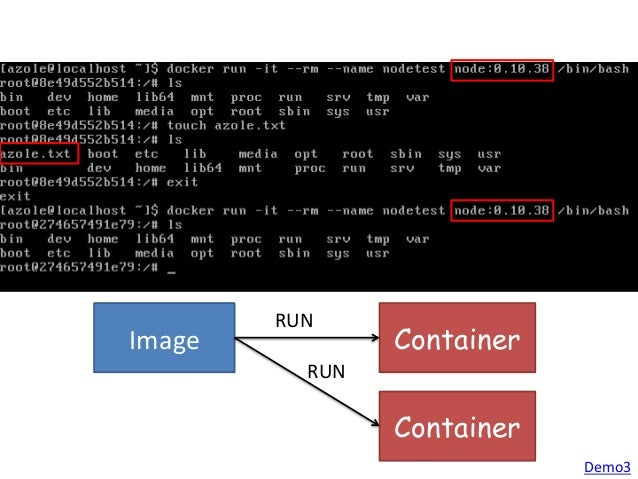Container (writable) Base  Image:  CentOS Read-‐Write     Layer Read-‐Only     Image 1.1  執行  (run)  C...