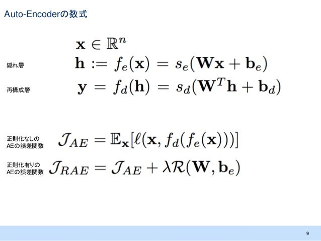 Auto-Encoderの数式 9 隠れ層 再構成層 正則化なしの AEの誤差関数 正則化有りの AEの誤差関数