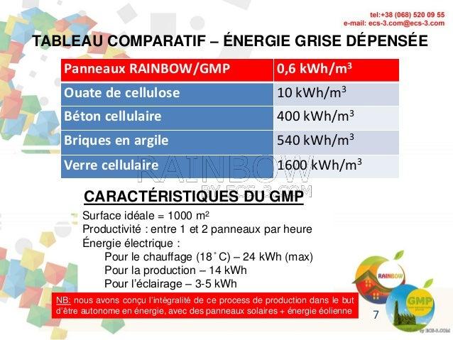 Rainbow by ecs 3 com savoir faire version fran aise - Comparatif couches jetables ecologiques ...