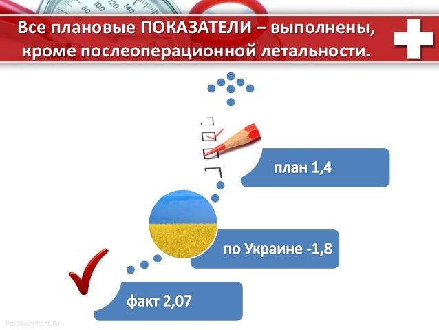 ProPowerPoint.Ru Все плановые ПОКАЗАТЕЛИ – выполнены, кроме послеоперационной летальности.