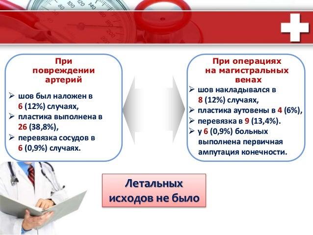 ProPowerPoint.Ru Летальных исходов не было При повреждении артерий  шов был наложен в 6 (12%) случаях,  пластика выполне...