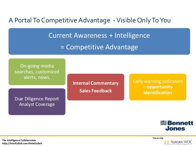 business intelligence for competitive advantage In a post a couple of weeks ago, we told you how right business intelligence can drive the company's critical decision making even though many organizations realize the value of informed decision making and actionable insights, many of them balk at the idea of deploying an analytics application at their workplace.