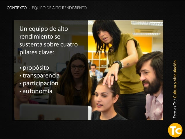 EstoesTc/Culturayvinculación CONTEXTO - EQUIPO DE ALTO RENDIMIENTO Un equipo de alto rendimiento se sustenta sobre cuatro ...