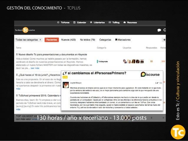 EstoesTc/Culturayvinculación GESTIÓN DEL CONOCIMIENTO - TCPLUS 130 horas / año x teceriano - 13.000 posts