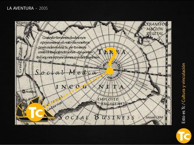 EstoesTc/Culturayvinculación LA AVENTURA - 2005 TRANSFOR- MACIÓN DIGITAL Paid Media EMPLOYEE ENGAGEMENT Social CRMS O C I ...