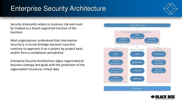 Does Anyone Remember Enterprise Security Architecture?