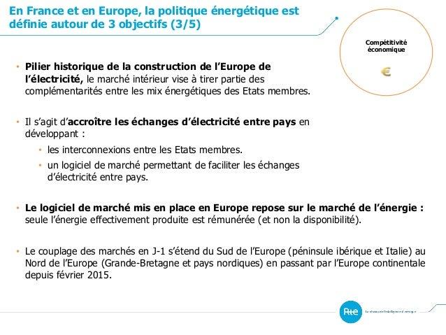 En France et en Europe, la politique énergétique est définie autour de 3 objectifs (3/5) Compétitivité économique • Pilier...