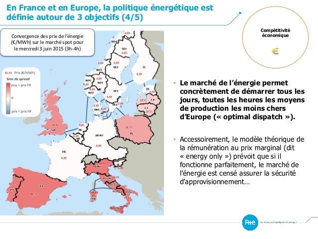 En France et en Europe, la politique énergétique est définie autour de 3 objectifs (4/5) Compétitivité économiqueConvergen...