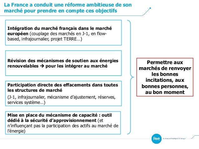 Révision des mécanismes de soutien aux énergies renouvelables  pour les intégrer au marché Participation directe des effa...