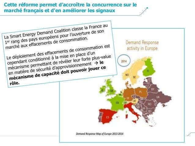 Cette réforme permet d'accroître la concurrence sur le marché français et d'en améliorer les signaux