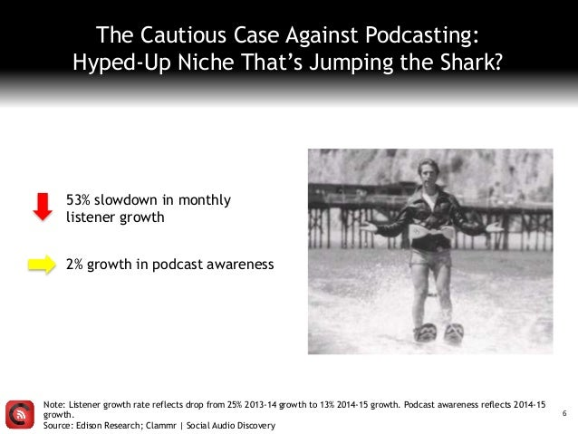 The Cautious Case Against Podcasting: Hyped-Up Niche That's Jumping the Shark? Note: Listener growth rate reflects drop fr...