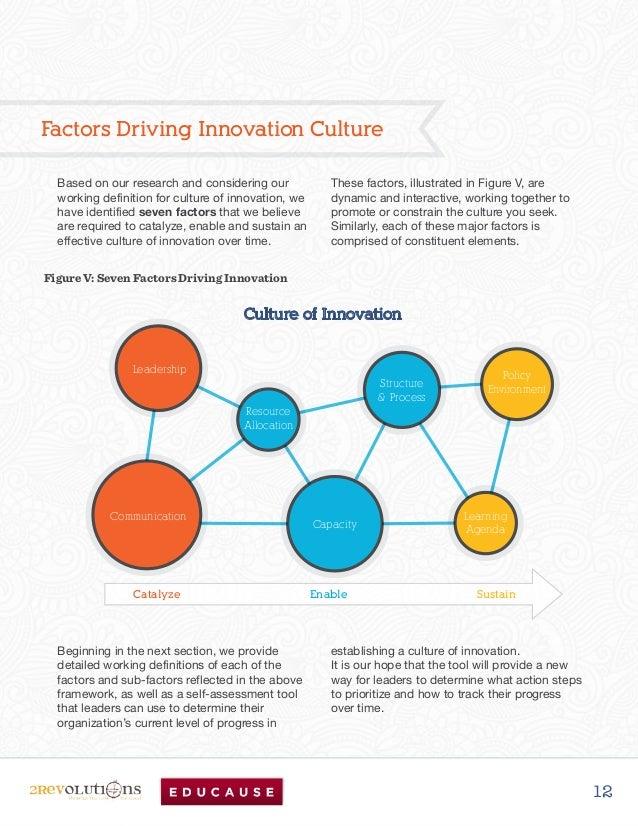 A culture of creativity design education